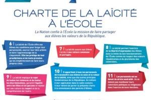 La carta della laicità per le scuole francesi.