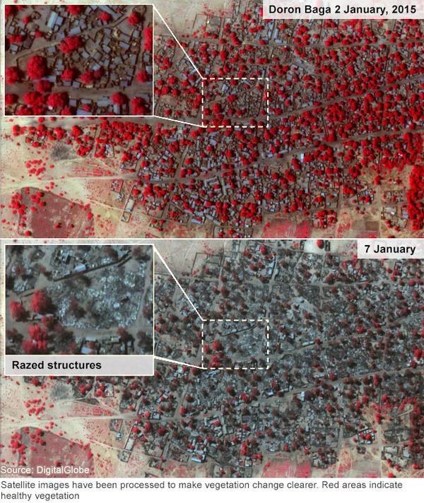 Baga (Nigeria) strage Boko Haram