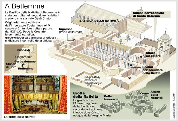 basilica-nativita-620x420