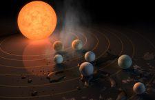 Scoperto un sistema solare con 7 pianeti 'fratelli' della Terra