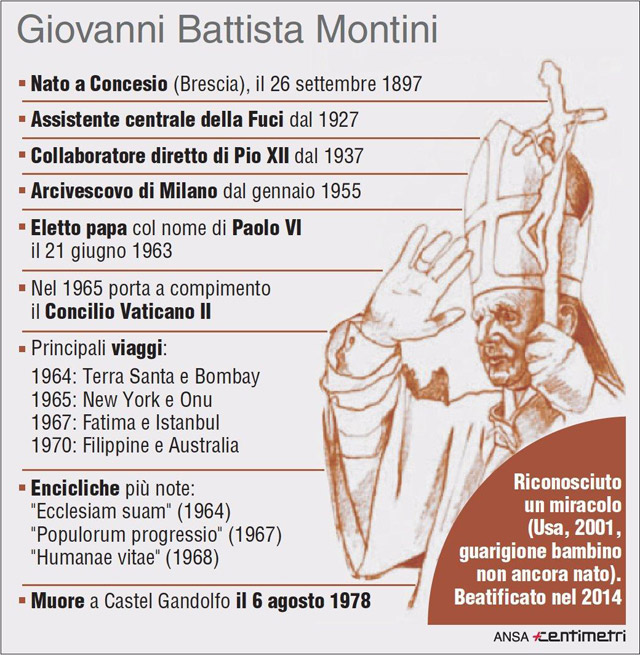 Paolo VI infografica