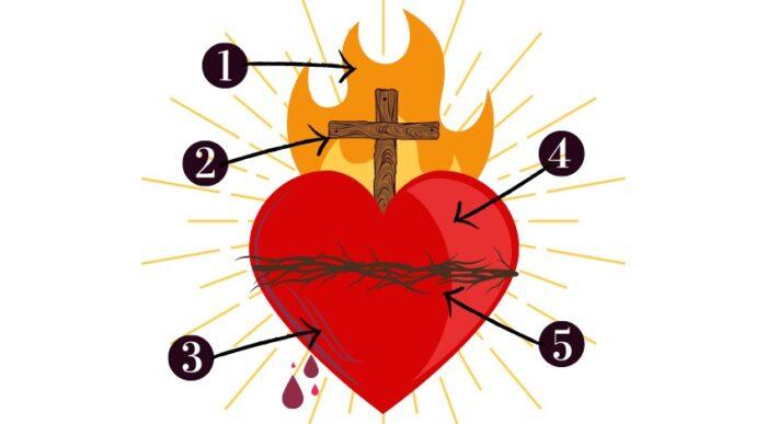 Sacro Cuore: preghiera e significato